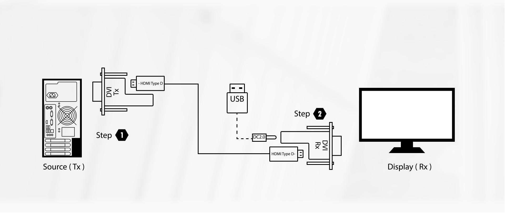infobit-dvi-active-optical-fiber-cable-detachable-diagram