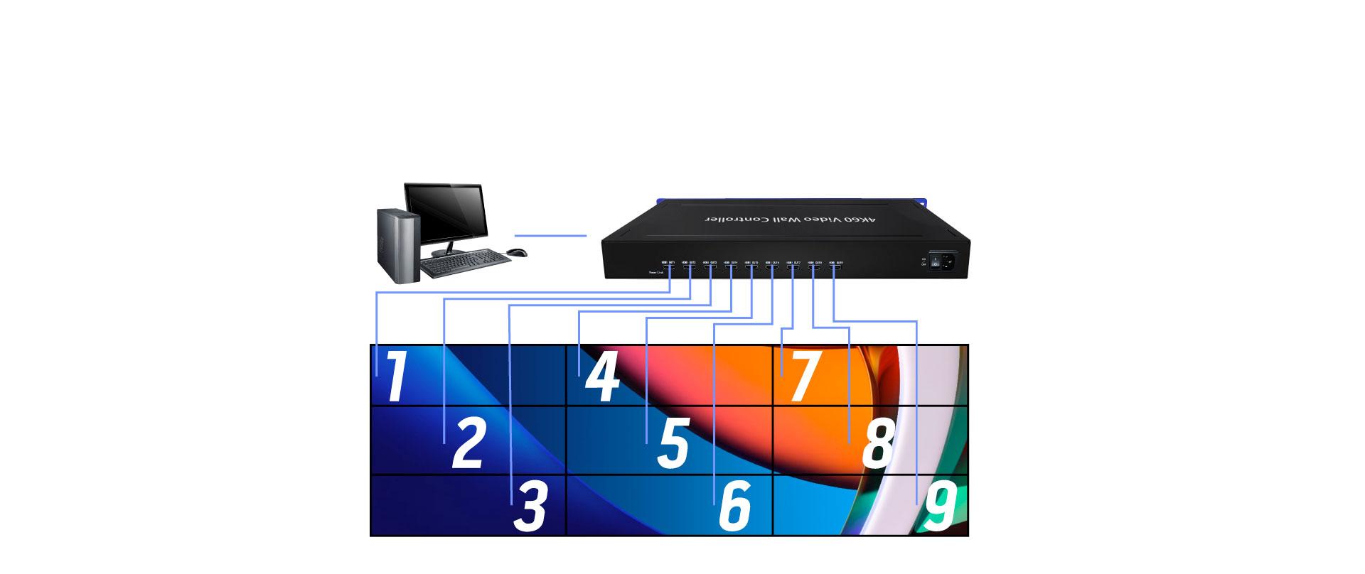 iWall 409R 4K60 Video Wall Controller