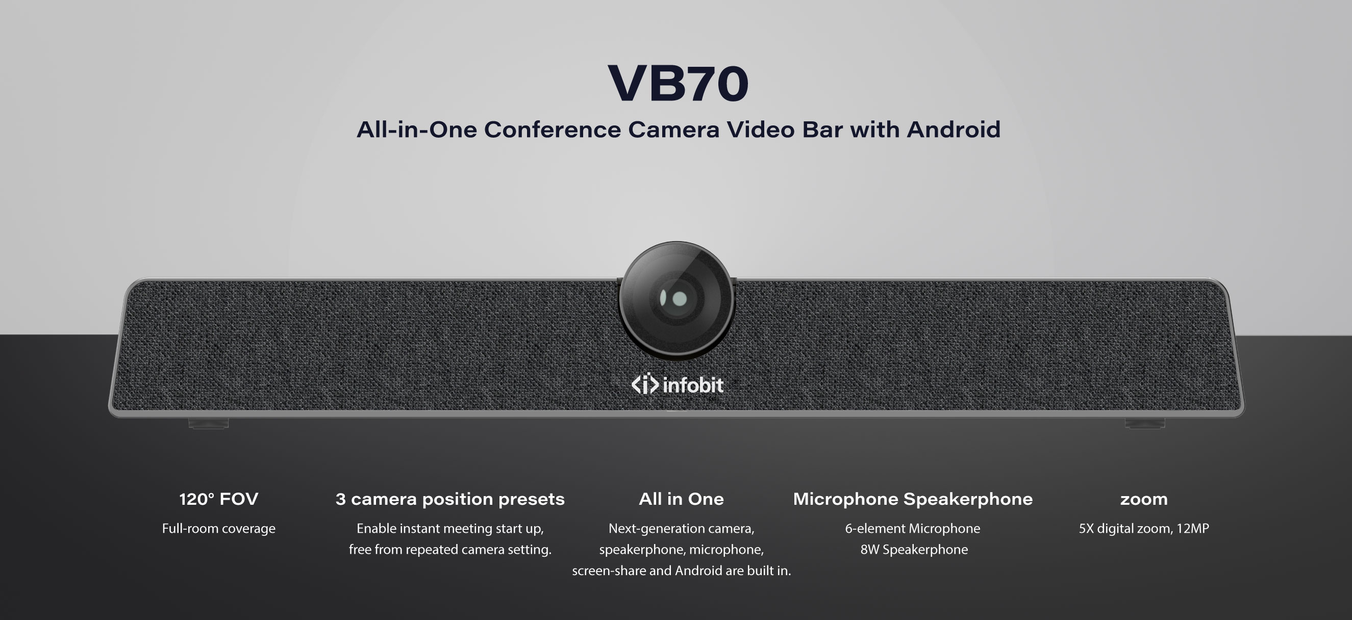 iCam VB70: All-in-One Conference Camera Video Bar with Android
