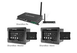 iMeeting ShareBox